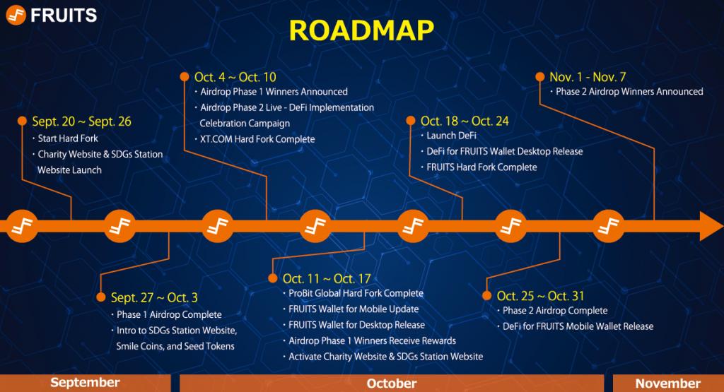 short-term-roadmap